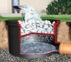 Специфика и особенности устройства канализационного колодца в загородном доме