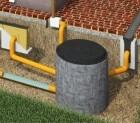 Ливневая канализация – условие долговечности дома и дачи