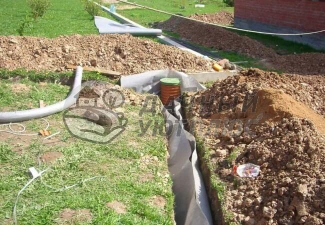 дренаж ливневая и дождевая канализация